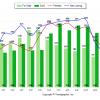 February 2021 Sacramento Area Housing Market Update